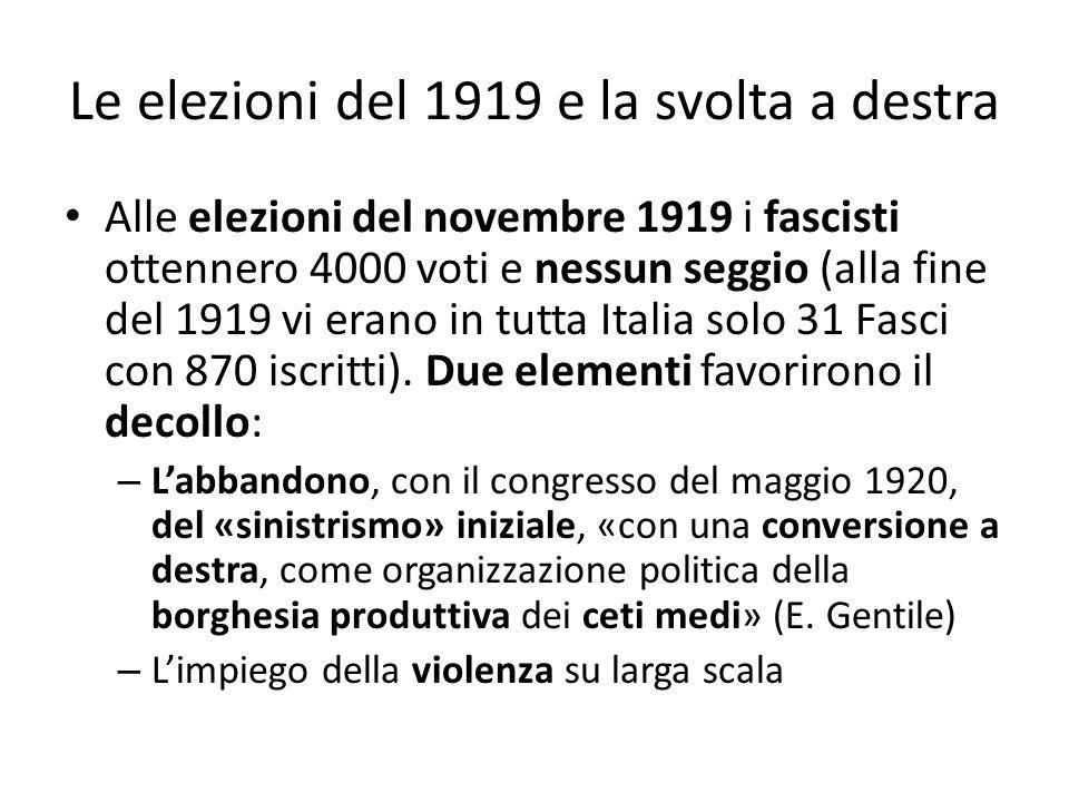 Le elezioni del 1919 e la svolta a destra Alle elezioni del novembre 1919 i fascisti ottennero 4000 voti e nessun seggio (alla fine del 1919 vi erano