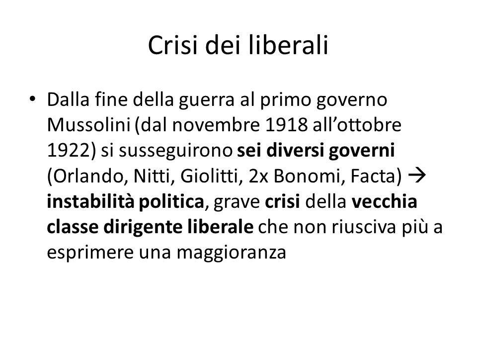 Crisi dei liberali Dalla fine della guerra al primo governo Mussolini (dal novembre 1918 allottobre 1922) si susseguirono sei diversi governi (Orlando