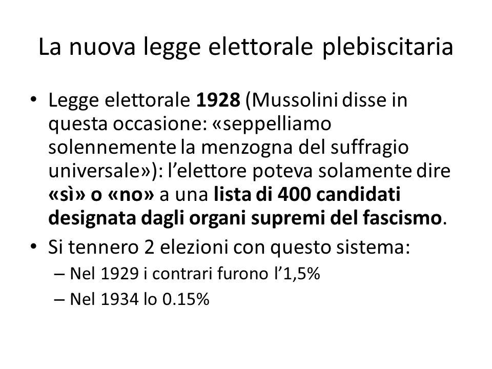 La nuova legge elettorale plebiscitaria Legge elettorale 1928 (Mussolini disse in questa occasione: «seppelliamo solennemente la menzogna del suffragi