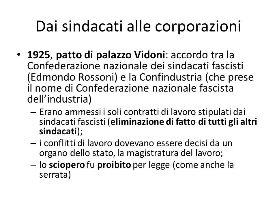 Dai sindacati alle corporazioni 1925, patto di palazzo Vidoni: accordo tra la Confederazione nazionale dei sindacati fascisti (Edmondo Rossoni) e la C