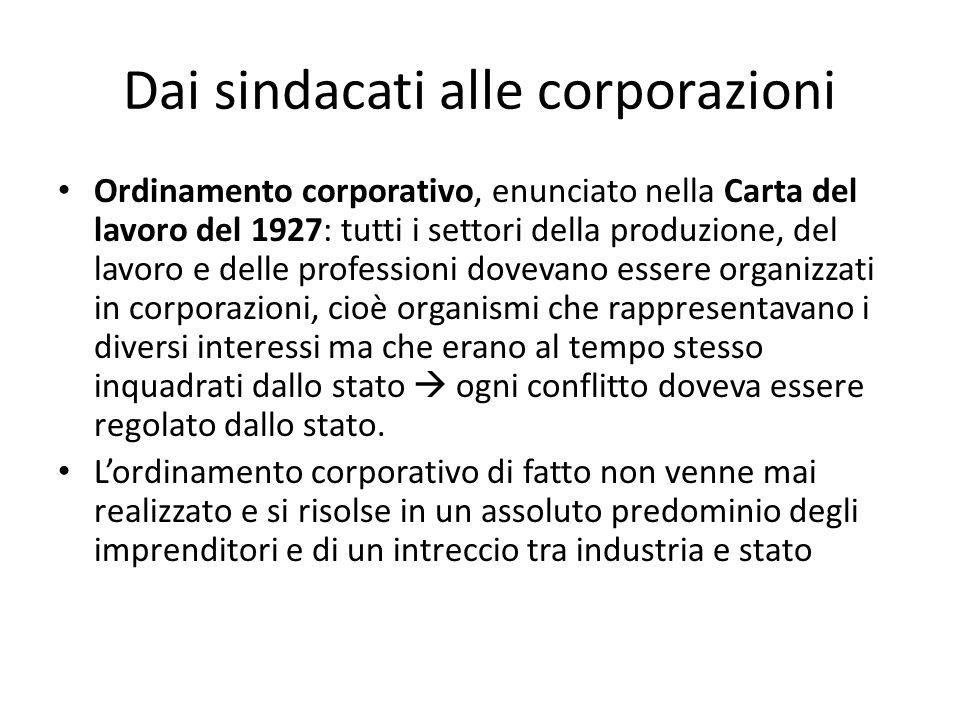 Dai sindacati alle corporazioni Ordinamento corporativo, enunciato nella Carta del lavoro del 1927: tutti i settori della produzione, del lavoro e del