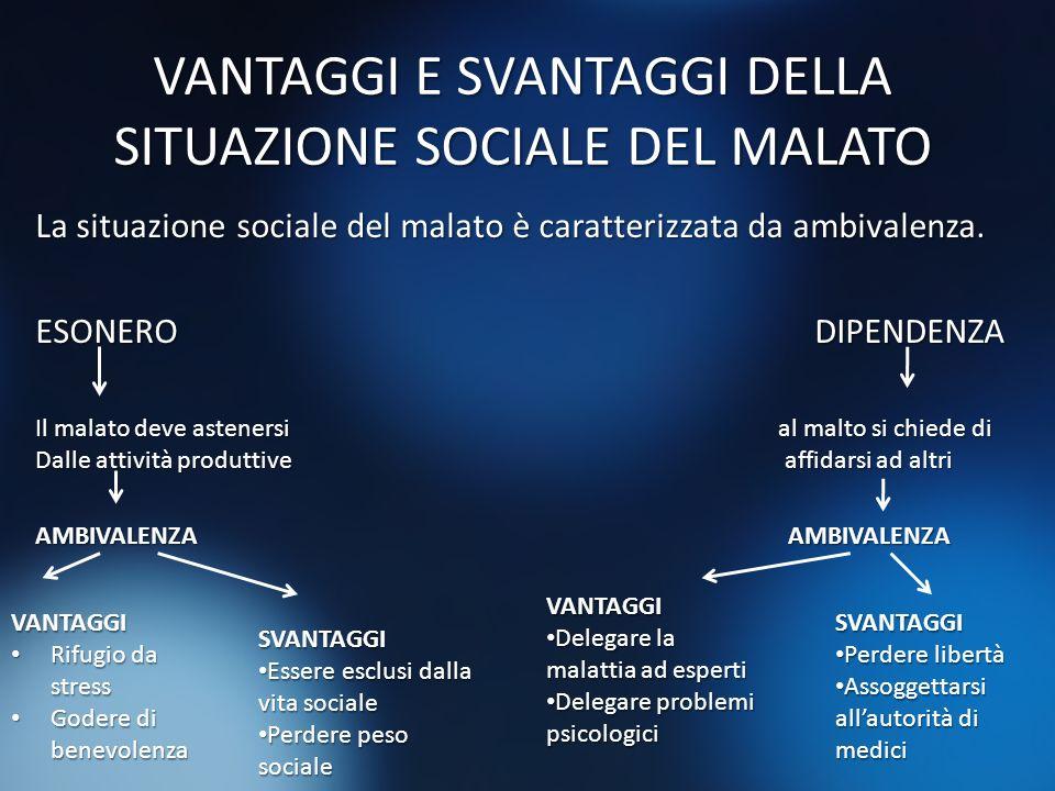 VANTAGGI E SVANTAGGI DELLA SITUAZIONE SOCIALE DEL MALATO La situazione sociale del malato è caratterizzata da ambivalenza. ESONERO DIPENDENZA Il malat