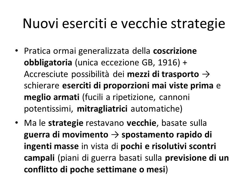 Nuovi eserciti e vecchie strategie Pratica ormai generalizzata della coscrizione obbligatoria (unica eccezione GB, 1916) + Accresciute possibilità dei