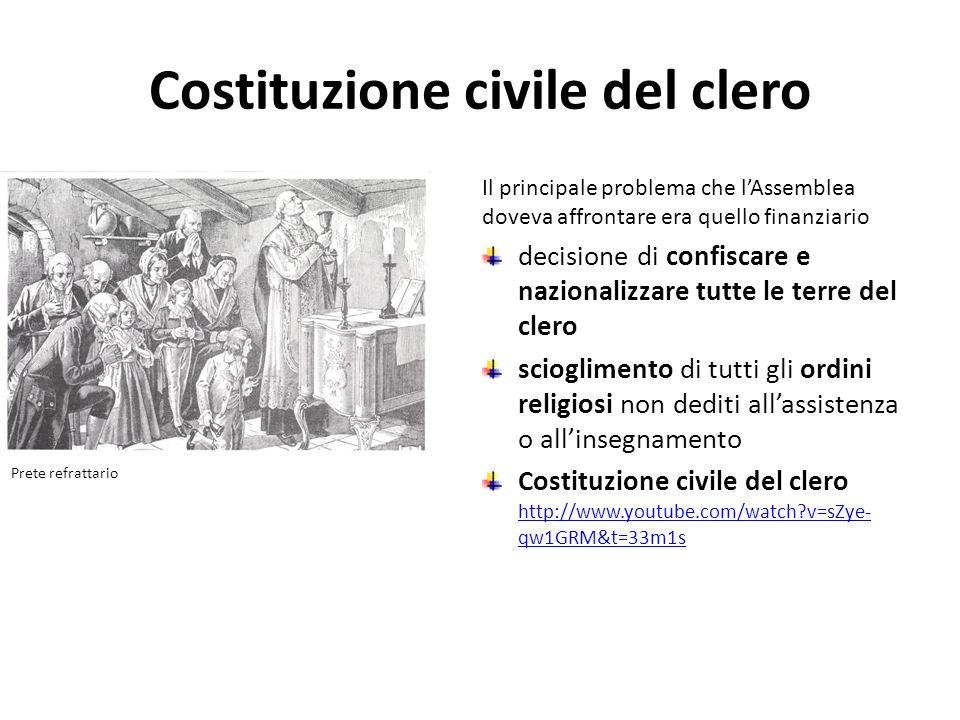 Costituzione civile del clero Il principale problema che lAssemblea doveva affrontare era quello finanziario decisione di confiscare e nazionalizzare
