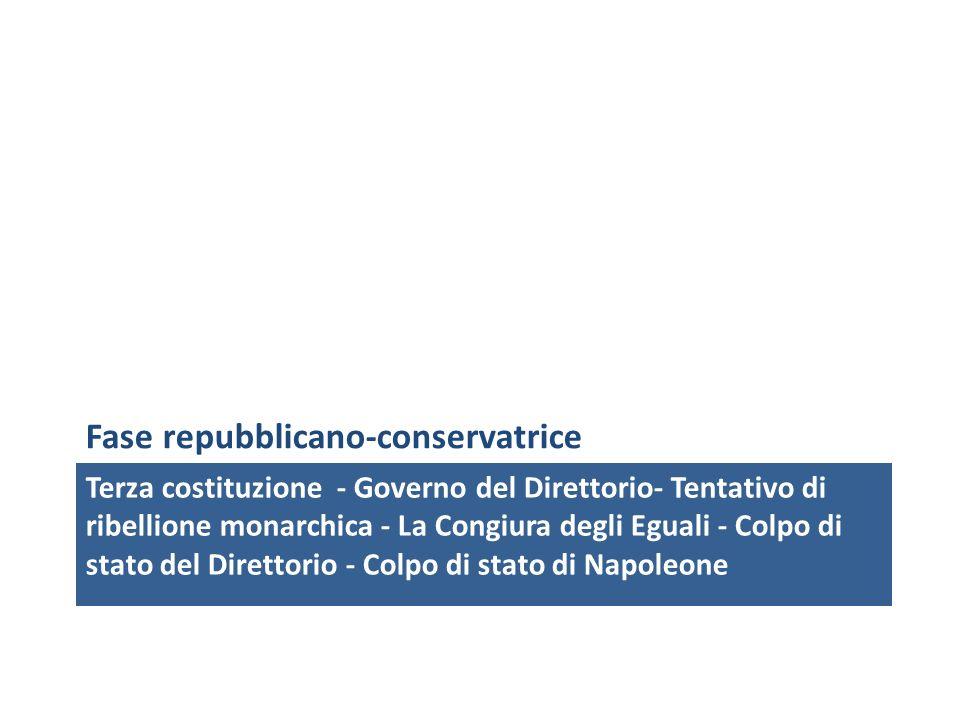 Terza costituzione - Governo del Direttorio- Tentativo di ribellione monarchica - La Congiura degli Eguali - Colpo di stato del Direttorio - Colpo di