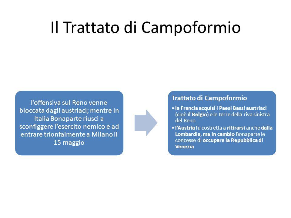 Il Trattato di Campoformio loffensiva sul Reno venne bloccata dagli austriaci; mentre in Italia Bonaparte riuscì a sconfiggere lesercito nemico e ad e