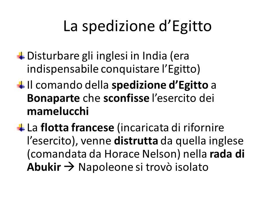 La spedizione dEgitto Disturbare gli inglesi in India (era indispensabile conquistare lEgitto) Il comando della spedizione dEgitto a Bonaparte che sco