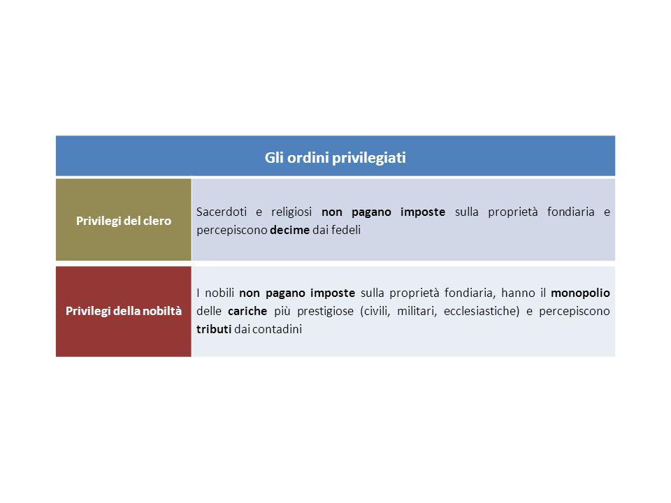 Ghigliottina http://www.youtube.com/watch?v=sZye-qw1GRM&t=11m1s