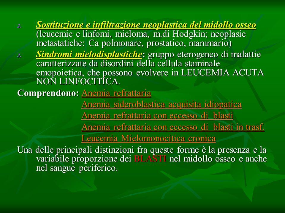 2. Sostituzione e infiltrazione neoplastica del midollo osseo (leucemie e linfomi, mieloma, m.di Hodgkin; neoplasie metastatiche: Ca polmonare, prosta