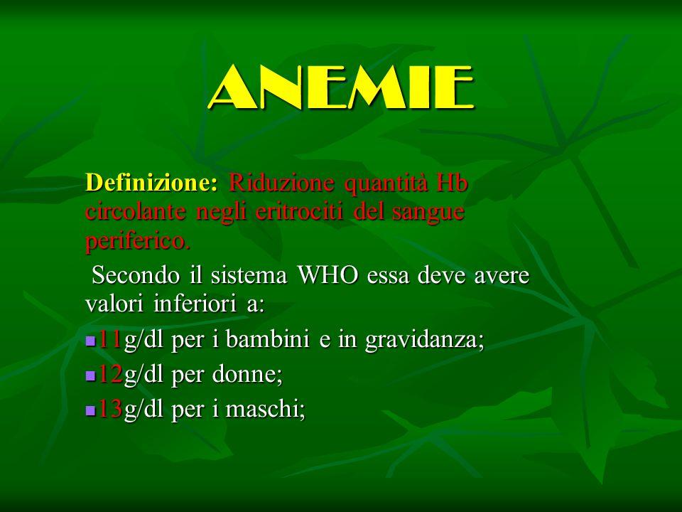 Classificazione anemie In base alla causa che lha provocata e alla sede da cui insorge le anemie si suddividono in 4 tipi.
