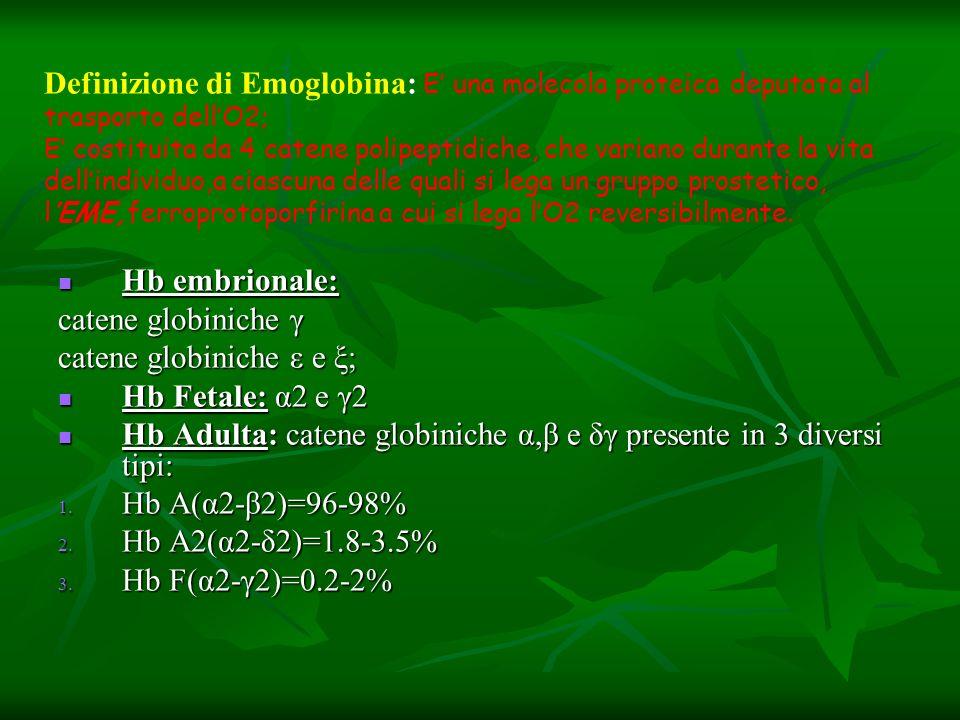Morbo di Cooley α2 γ2 α2 β2 Hb F Precipitazione Hb F Precipitazione Aumento Emolisi distruzione Dellaffinità dei Per lossigeno precursori degli degli eritrociti eritrociti splenomegalia eritropoiesi splenomegalia eritropoiesi inefficace inefficace Ipossia tissutale Anemia Anemia Aumento della Eritropoietina trasfusioni Ipertrofia midollare accumulo di ferro Deformità aumento cirrosi Scheletriche dellassorbimento insufficenza cardiaca di ferro alterazioni endocrine di ferro alterazioni endocrine morte morte