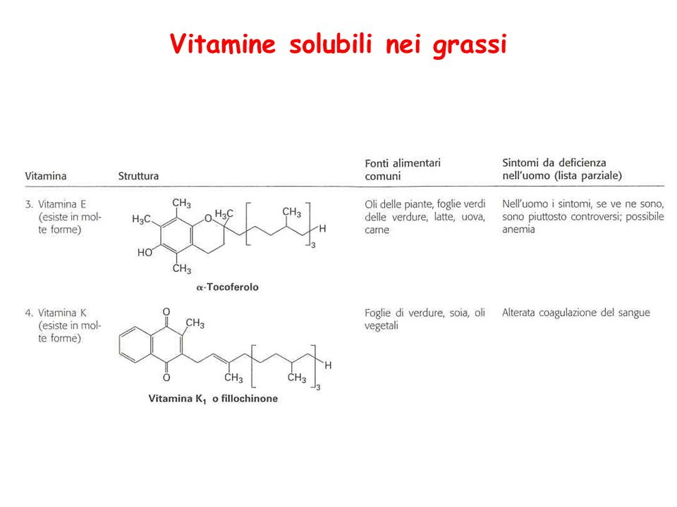 Processi metabolici in cui sono coinvolte le vitamine solubili nei grassi