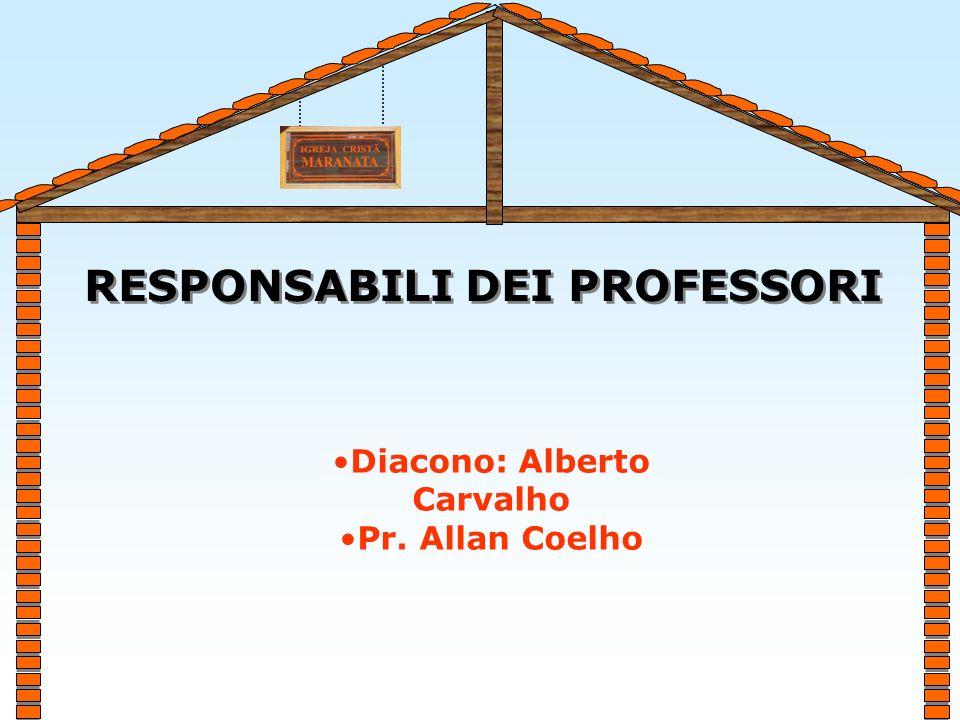 RESPONSABILI DEI PROFESSORI RESPONSABILI DEI PROFESSORI Diacono: Alberto Carvalho Pr. Allan Coelho