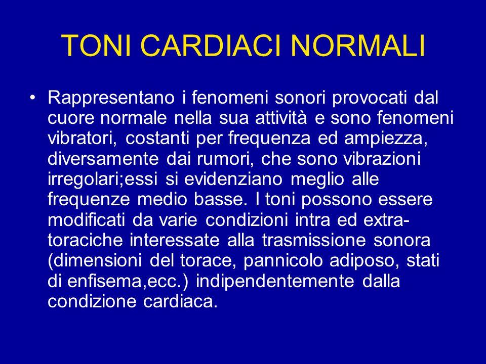 TONI CARDIACI NORMALI Rappresentano i fenomeni sonori provocati dal cuore normale nella sua attività e sono fenomeni vibratori, costanti per frequenza