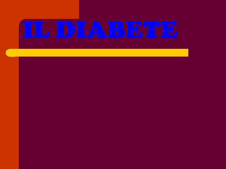 Altri test di laboratorio Dosaggio HbA1c: utile nel diabete insulino-dipendente dosare lemoglobina glicosilata, aumentata se il diabete è male controllato con la terapia(valori normali < 5%) Se la glicemia esprime il valore di glucosio ematico al momento del prelievo,la frazione emoglobinica A1c è indice della glicemia nei 2-3 mesi precedenti al prelievo