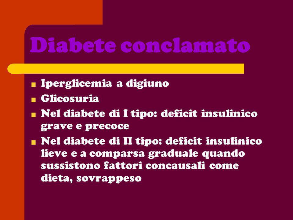 Diabete conclamato Iperglicemia a digiuno Glicosuria Nel diabete di I tipo: deficit insulinico grave e precoce Nel diabete di II tipo: deficit insulin