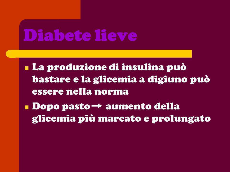 Diabete lieve La produzione di insulina può bastare e la glicemia a digiuno può essere nella norma Dopo pasto aumento della glicemia più marcato e pro