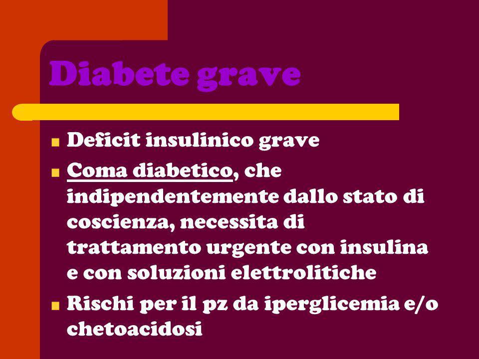 Diabete grave Deficit insulinico grave Coma diabetico, che indipendentemente dallo stato di coscienza, necessita di trattamento urgente con insulina e