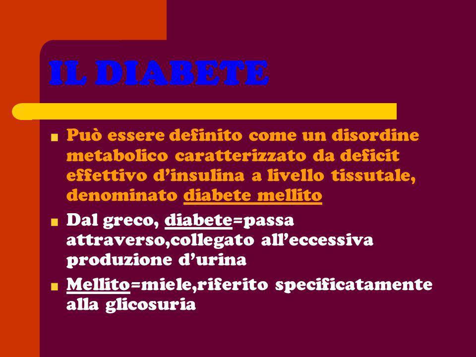 IL DIABETE Può essere definito come un disordine metabolico caratterizzato da deficit effettivo dinsulina a livello tissutale, denominato diabete mell