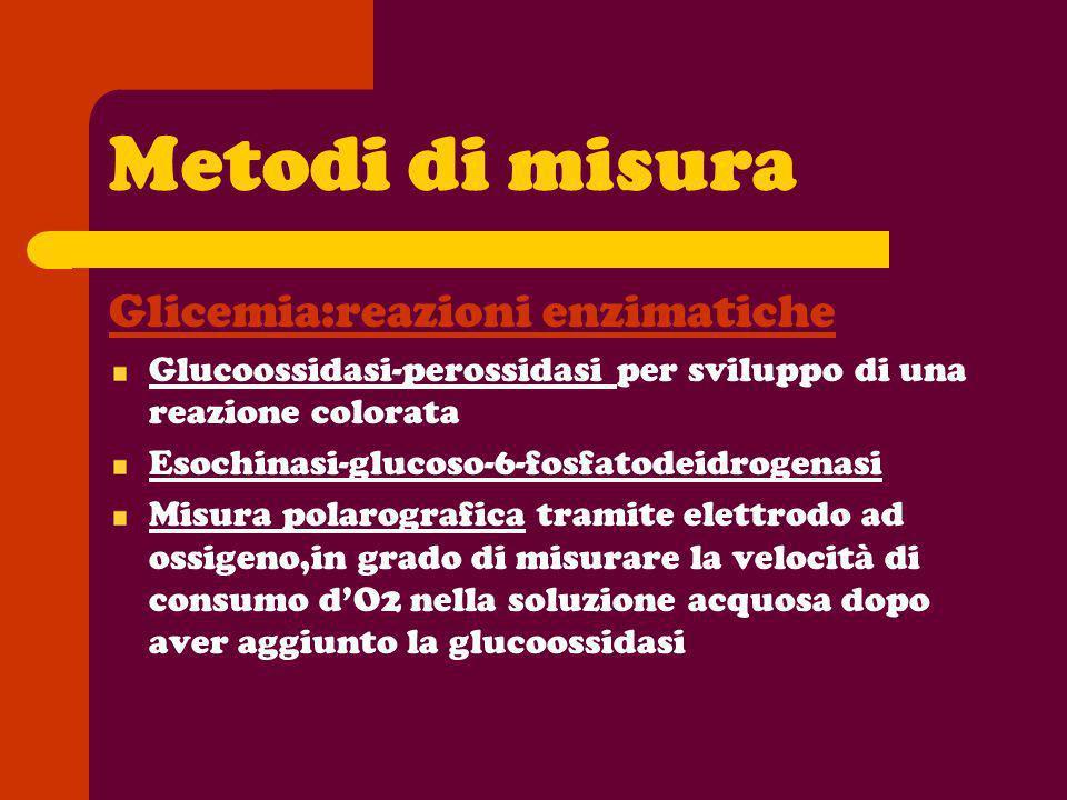 Metodi di misura Glicemia:reazioni enzimatiche Glucoossidasi-perossidasi per sviluppo di una reazione colorata Esochinasi-glucoso-6-fosfatodeidrogenas
