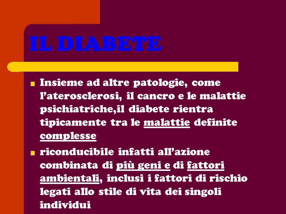 IL DIABETE Insieme ad altre patologie, come laterosclerosi, il cancro e le malattie psichiatriche,il diabete rientra tipicamente tra le malattie defin
