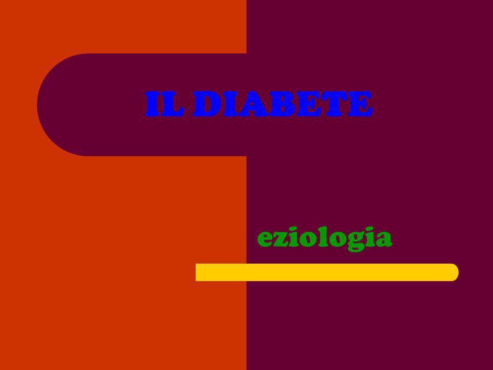 IL DIABETE Predisposizione genetica(certi alleli del sistema HLA) Benessere,o meglio,iperalimentazione Obesità Virus Agenti tossici