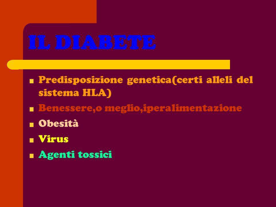 Diabete conclamato Iperglicemia a digiuno Glicosuria Nel diabete di I tipo: deficit insulinico grave e precoce Nel diabete di II tipo: deficit insulinico lieve e a comparsa graduale quando sussistono fattori concausali come dieta, sovrappeso