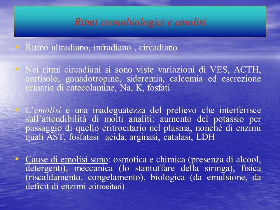 Ritmi cronobiologici e emolisi Ritmo ultradiano, infradiano, circadiano Nei ritmi circadiani si sono viste variazioni di VES, ACTH, cortisolo, gonadot