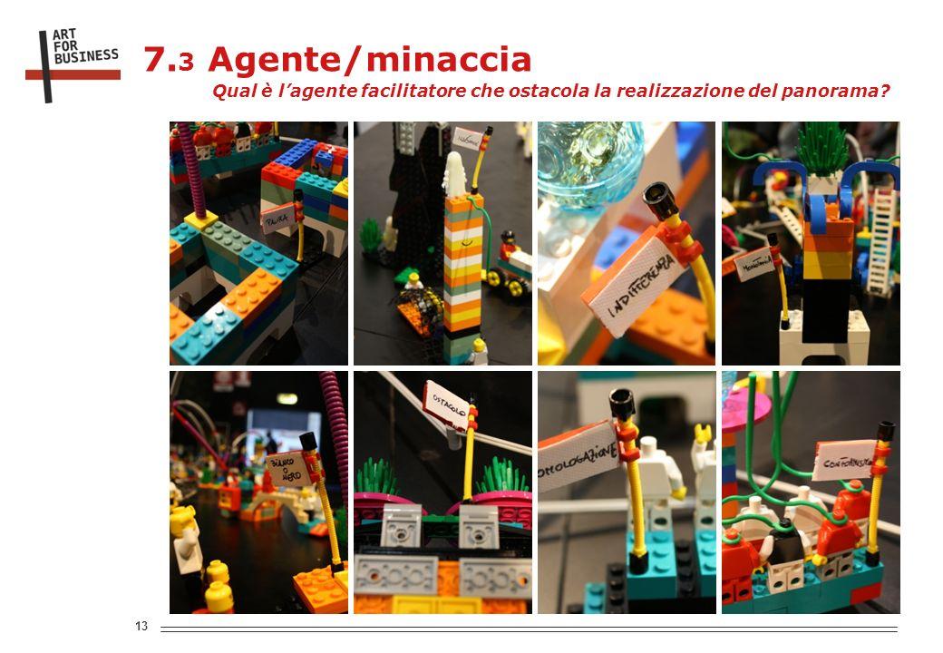 13 7. 3 Agente/minaccia Qual è lagente facilitatore che ostacola la realizzazione del panorama