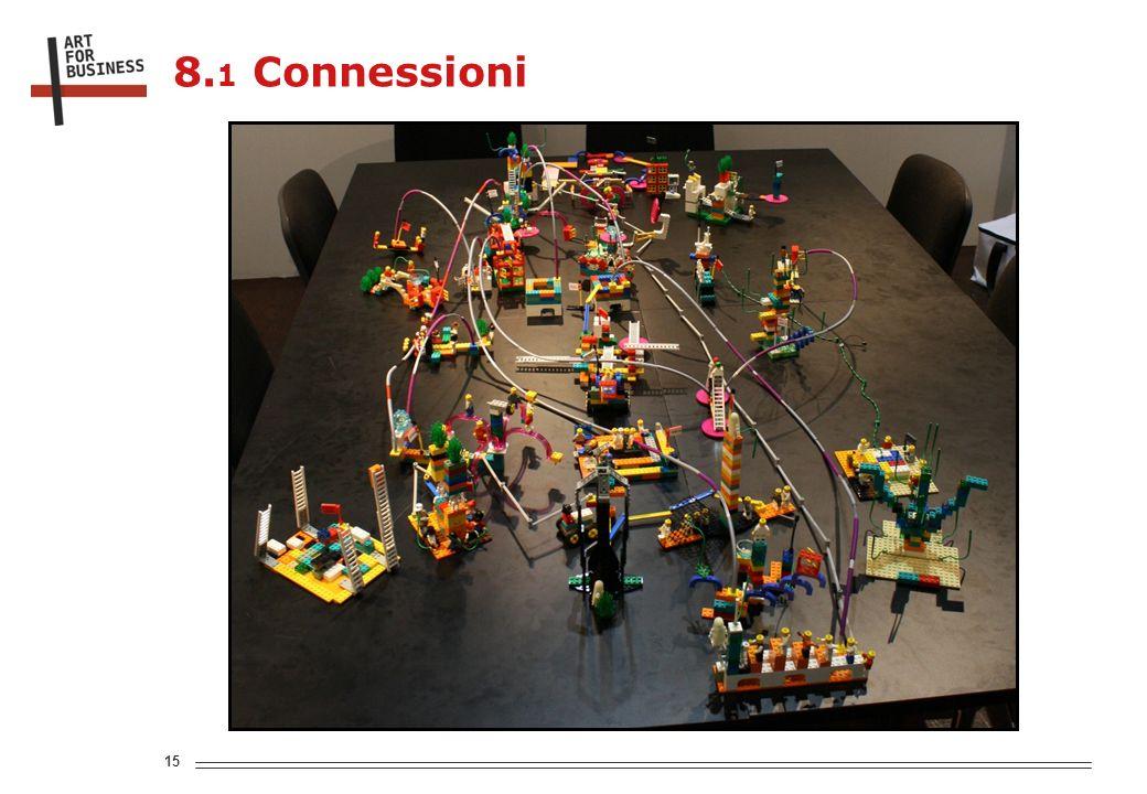 15 8. 1 Connessioni