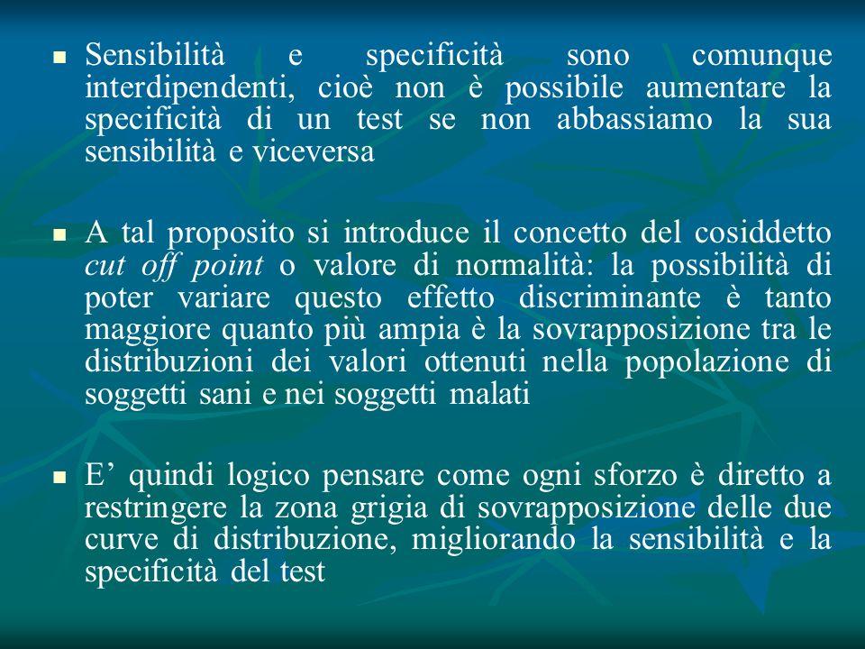 Sensibilità e specificità sono comunque interdipendenti, cioè non è possibile aumentare la specificità di un test se non abbassiamo la sua sensibilità