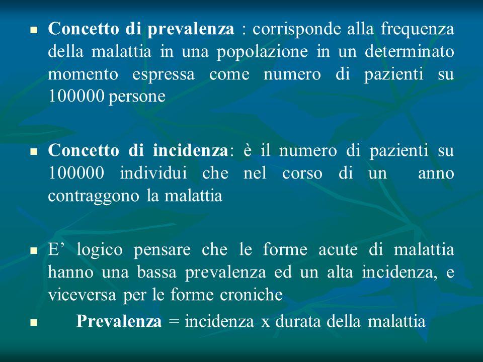 Concetto di prevalenza : corrisponde alla frequenza della malattia in una popolazione in un determinato momento espressa come numero di pazienti su 10