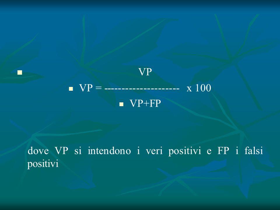 VP VP = --------------------- x 100 VP+FP dove VP si intendono i veri positivi e FP i falsi positivi
