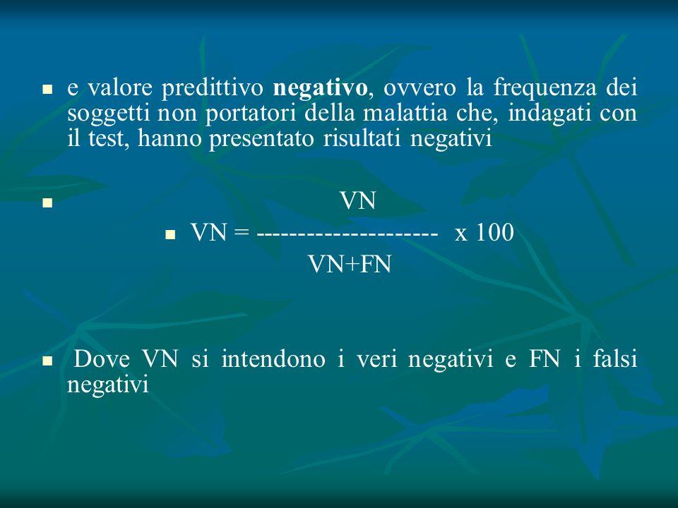 e valore predittivo negativo, ovvero la frequenza dei soggetti non portatori della malattia che, indagati con il test, hanno presentato risultati nega