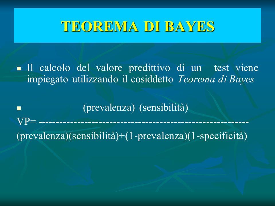 TEOREMA DI BAYES Il calcolo del valore predittivo di un test viene impiegato utilizzando il cosiddetto Teorema di Bayes (prevalenza) (sensibilità) VP=