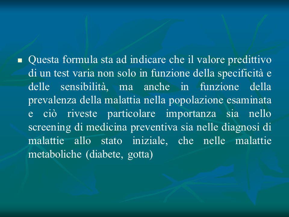 Questa formula sta ad indicare che il valore predittivo di un test varia non solo in funzione della specificità e delle sensibilità, ma anche in funzi