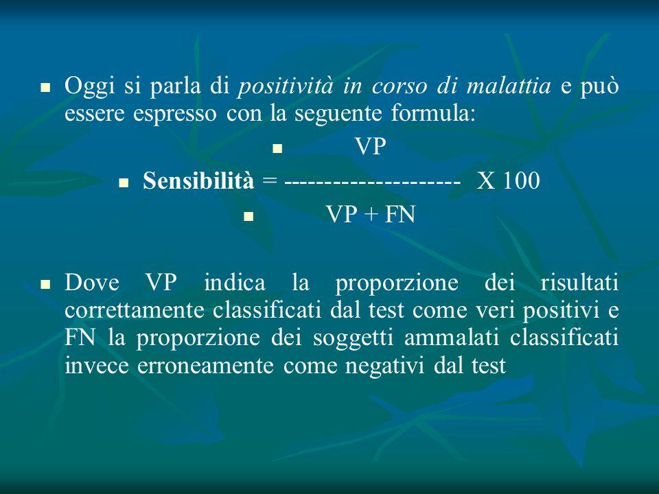 Oggi si parla di positività in corso di malattia e può essere espresso con la seguente formula: VP Sensibilità = --------------------- X 100 VP + FN D