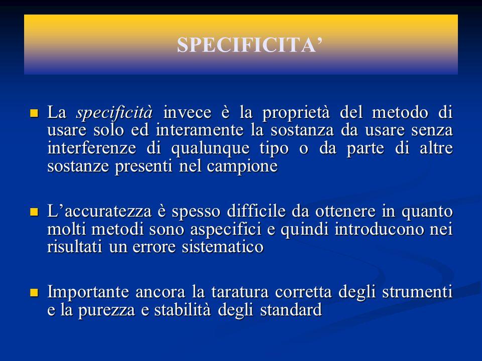SPECIFICITA La specificità invece è la proprietà del metodo di usare solo ed interamente la sostanza da usare senza interferenze di qualunque tipo o d