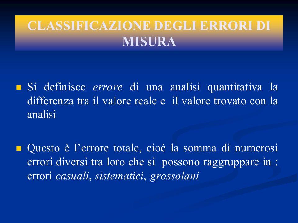 CLASSIFICAZIONE DEGLI ERRORI DI MISURA Si definisce errore di una analisi quantitativa la differenza tra il valore reale e il valore trovato con la an