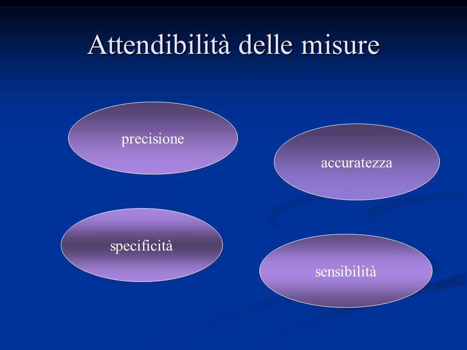 Attendibilità delle misure precisione accuratezza specificità sensibilità