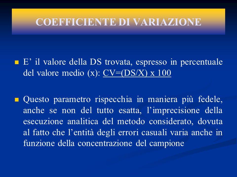 COEFFICIENTE DI VARIAZIONE E il valore della DS trovata, espresso in percentuale del valore medio (x): CV=(DS/X) x 100 Questo parametro rispecchia in
