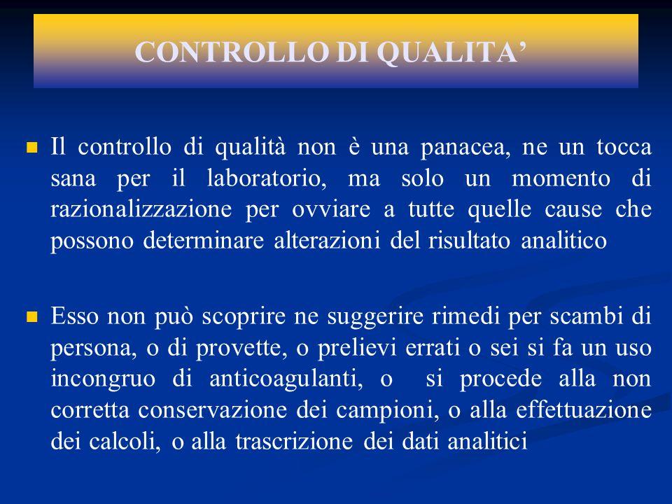 CONTROLLO DI QUALITA Il controllo di qualità non è una panacea, ne un tocca sana per il laboratorio, ma solo un momento di razionalizzazione per ovvia