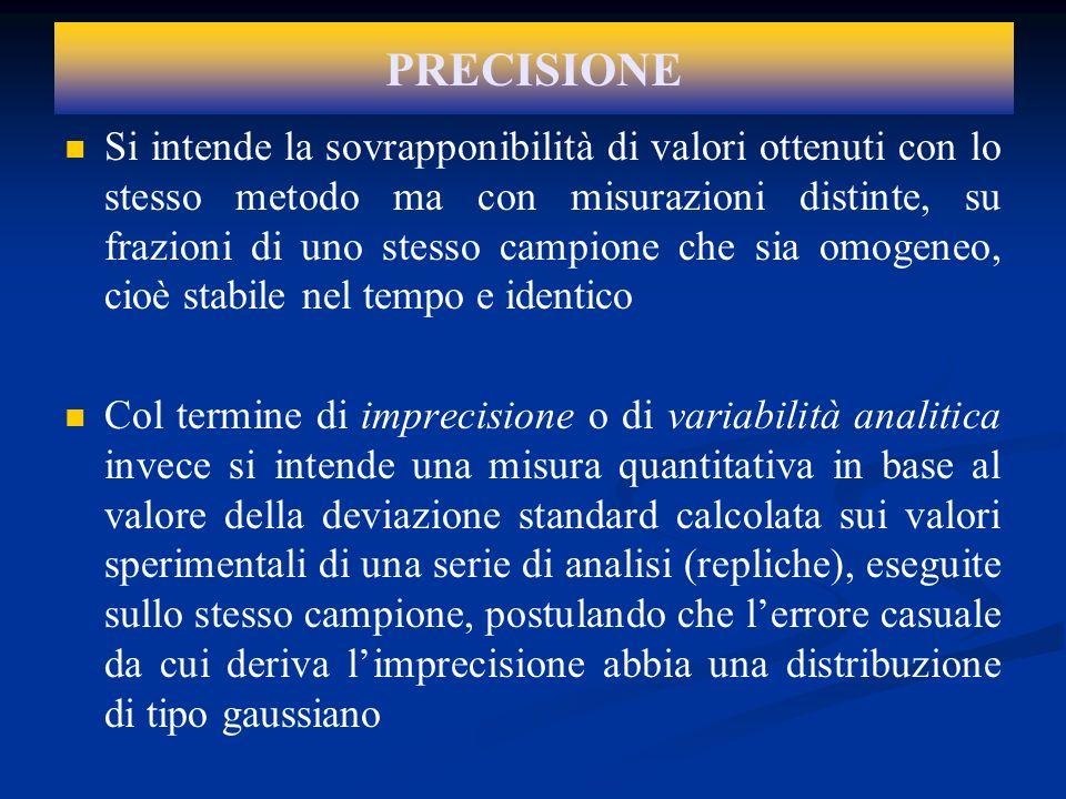 PRECISIONE Si intende la sovrapponibilità di valori ottenuti con lo stesso metodo ma con misurazioni distinte, su frazioni di uno stesso campione che