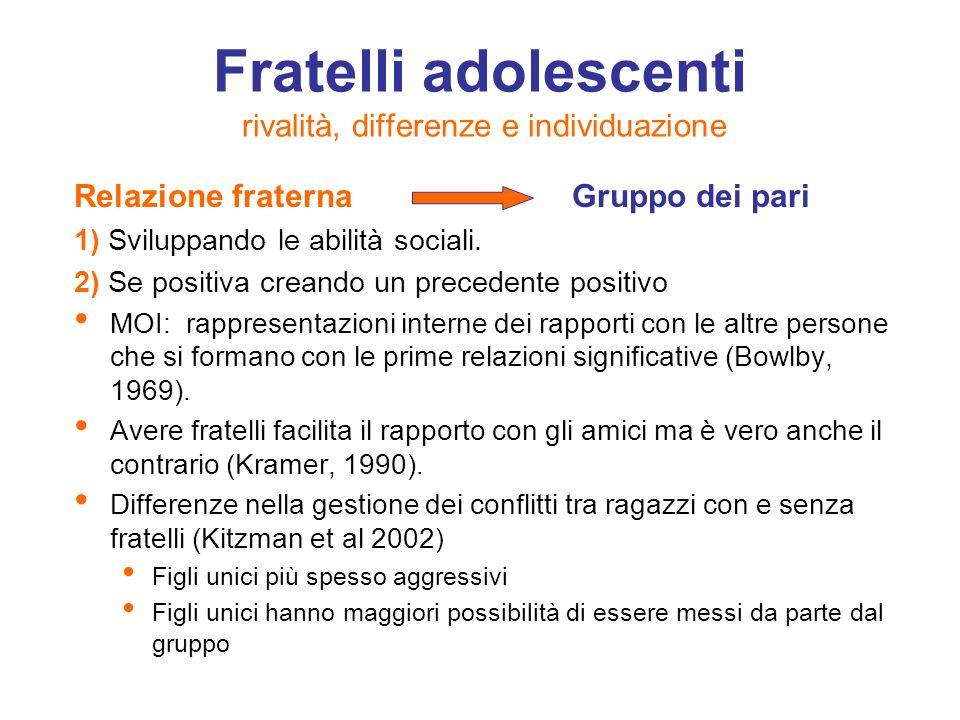 Fratelli adolescenti rivalità, differenze e individuazione Relazione fraterna Gruppo dei pari 1) Sviluppando le abilità sociali. 2) Se positiva creand