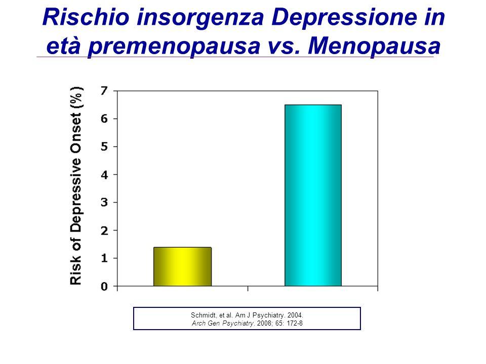 Rischio insorgenza Depressione in età premenopausa vs.