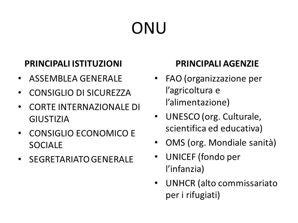 ONU PRINCIPALI ISTITUZIONI ASSEMBLEA GENERALE CONSIGLIO DI SICUREZZA CORTE INTERNAZIONALE DI GIUSTIZIA CONSIGLIO ECONOMICO E SOCIALE SEGRETARIATO GENE