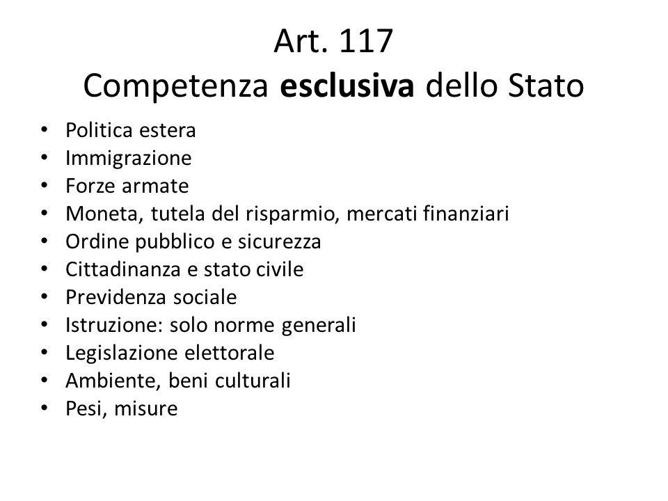 Art. 117 Competenza esclusiva dello Stato Politica estera Immigrazione Forze armate Moneta, tutela del risparmio, mercati finanziari Ordine pubblico e