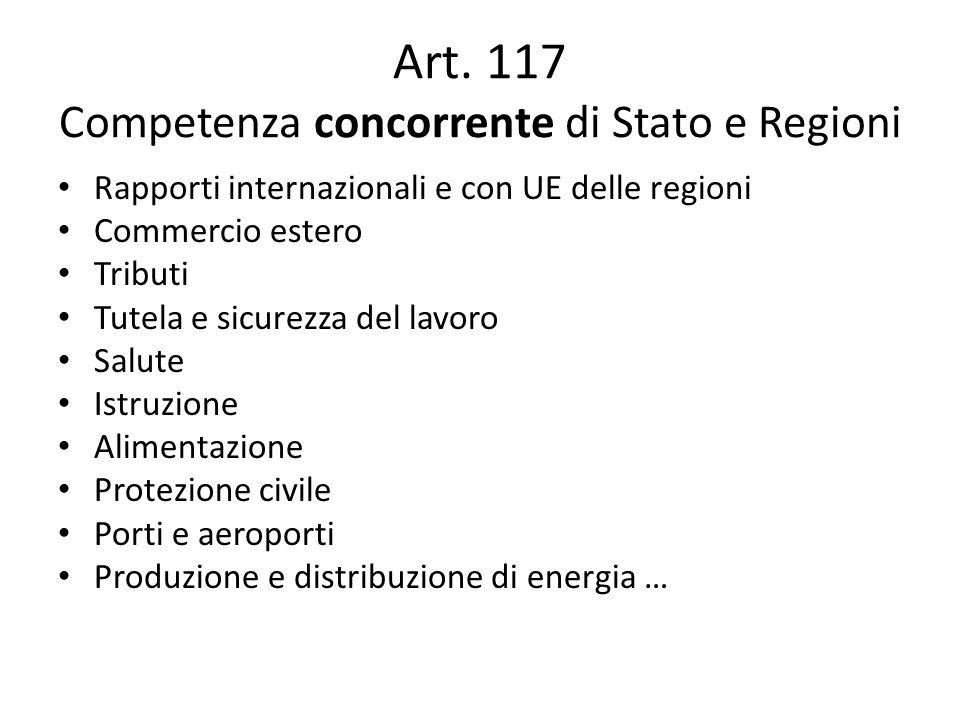 Art. 117 Competenza concorrente di Stato e Regioni Rapporti internazionali e con UE delle regioni Commercio estero Tributi Tutela e sicurezza del lavo