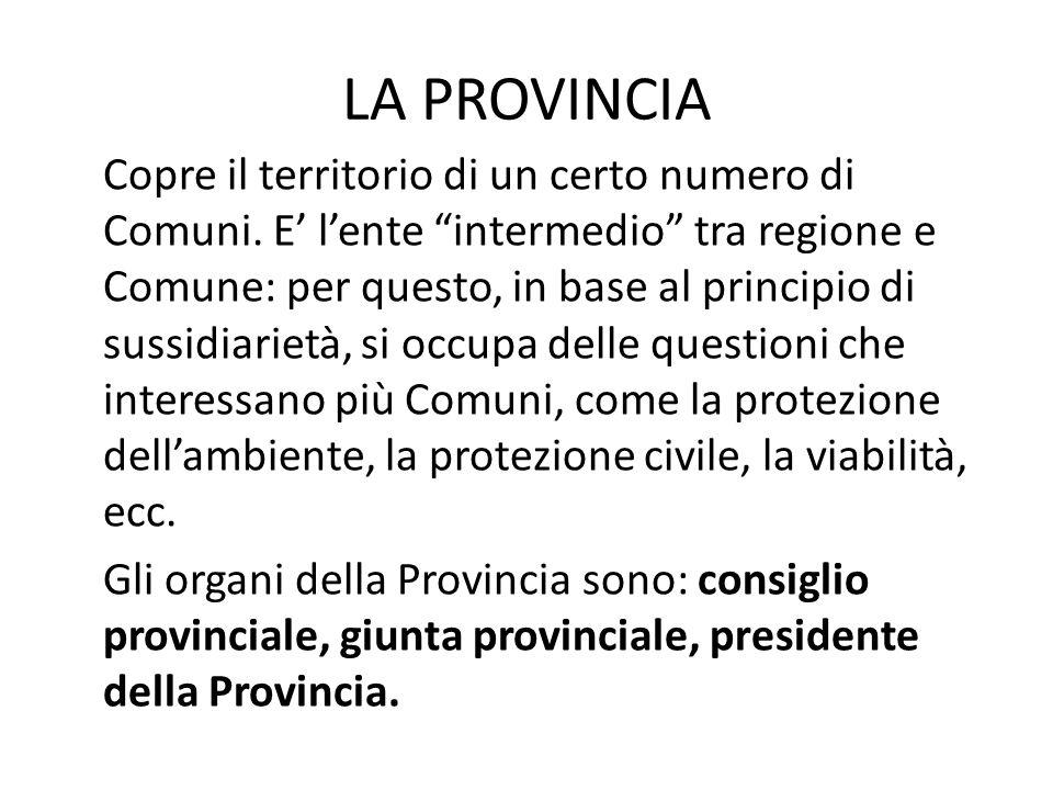 LA PROVINCIA Copre il territorio di un certo numero di Comuni.