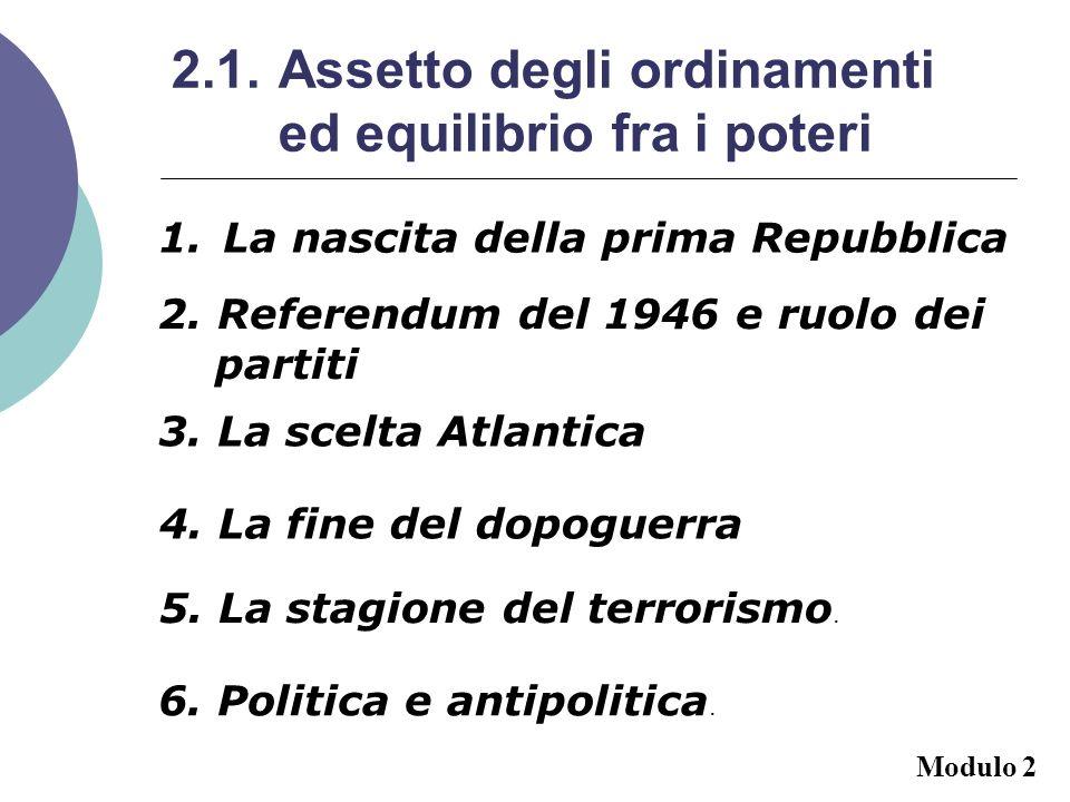 2.1. Assetto degli ordinamenti ed equilibrio fra i poteri 1.La nascita della prima Repubblica Modulo 2 2. Referendum del 1946 e ruolo dei partiti 3. L